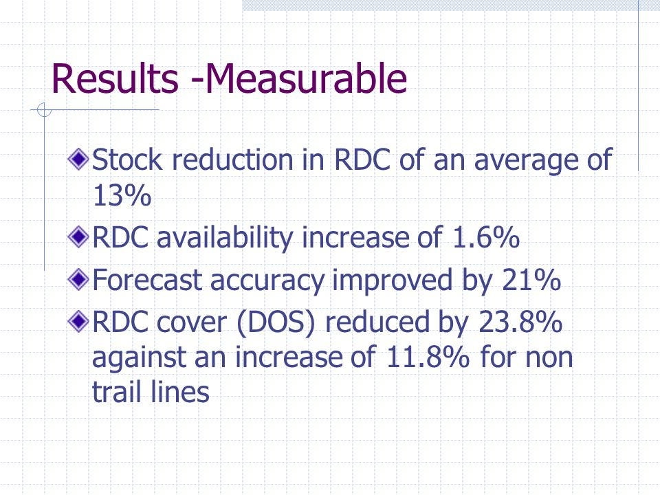 Results -Measurable Stock reduction in RDC of an average of 13%