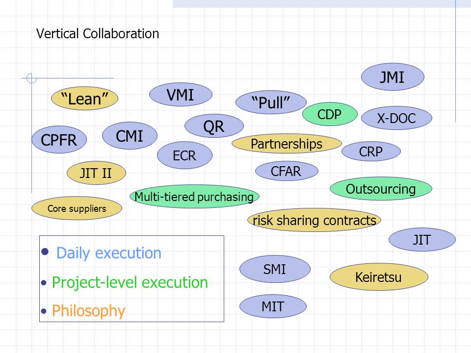 Vertical Collaboration