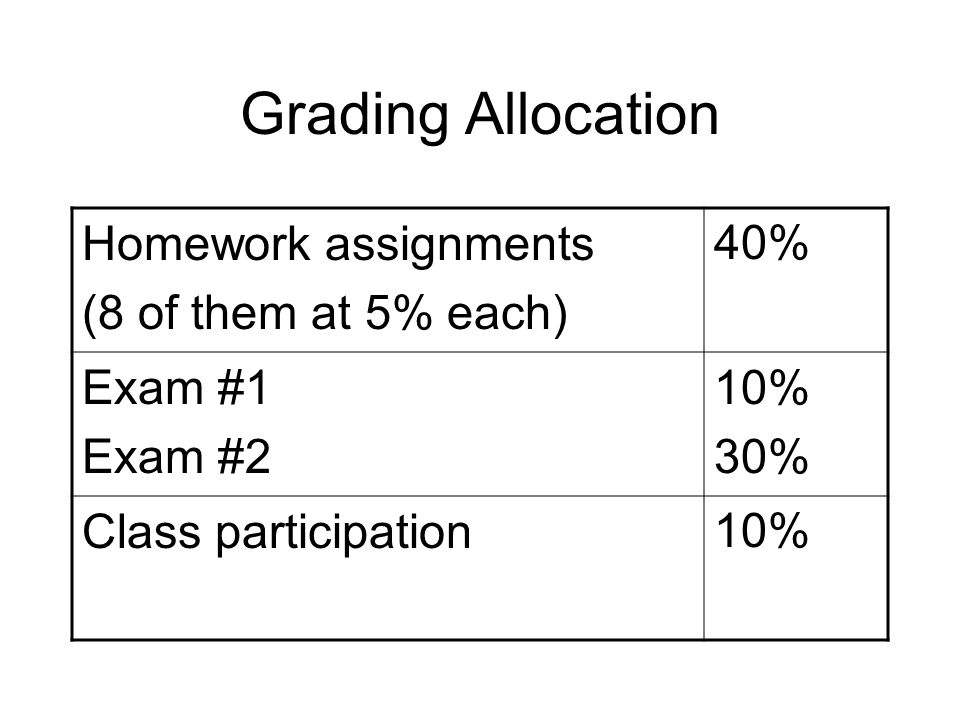 Grading Allocation Homework assignments (8 of them at 5% each) 40%