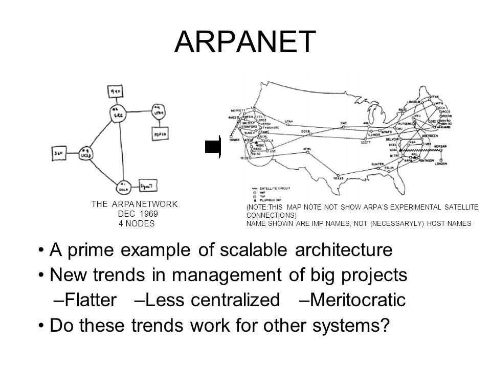 ARPANET • A prime example of scalable architecture