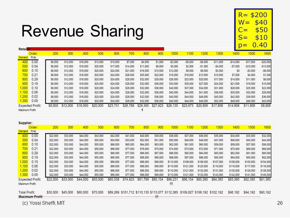 Revenue Sharing (c) Yossi Sheffi, MIT