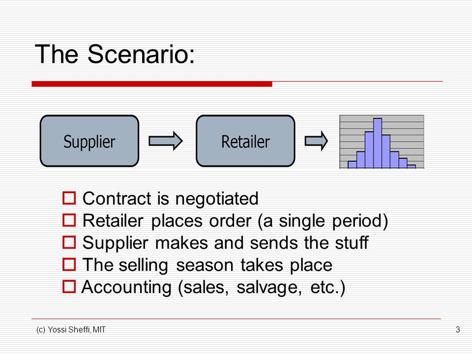 The Scenario: Contract is negotiated