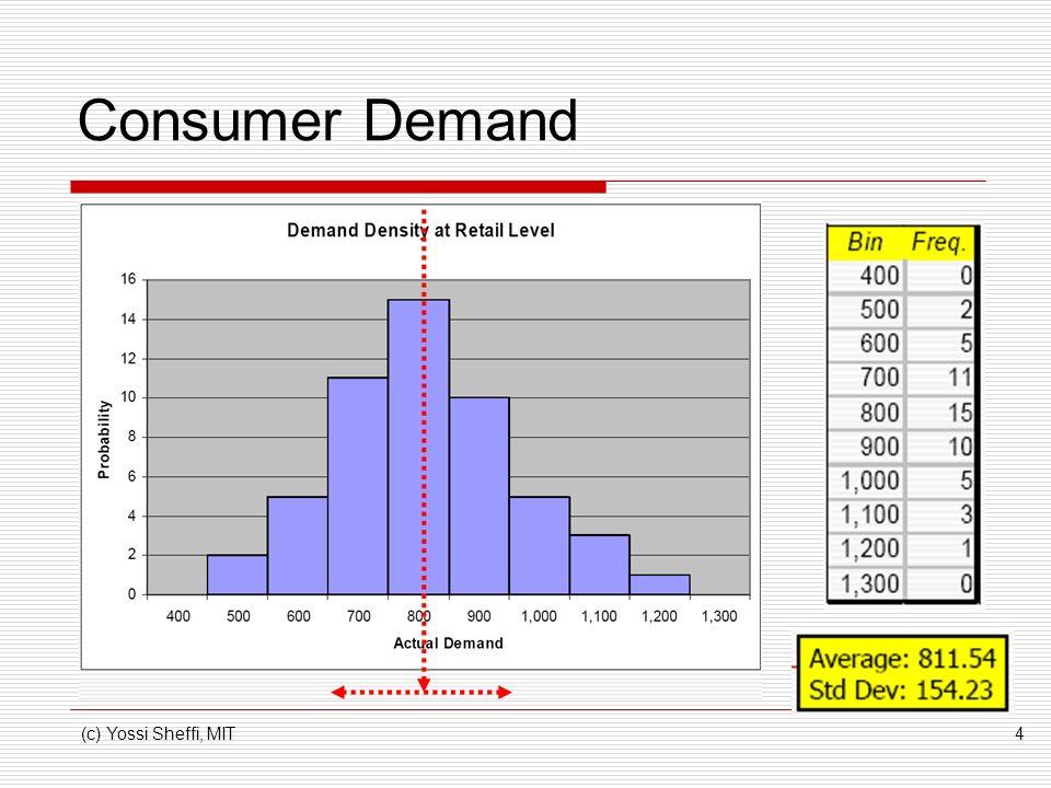 Consumer Demand (c) Yossi Sheffi, MIT