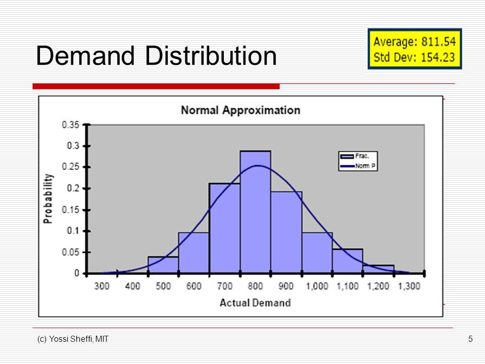 Demand Distribution (c) Yossi Sheffi, MIT