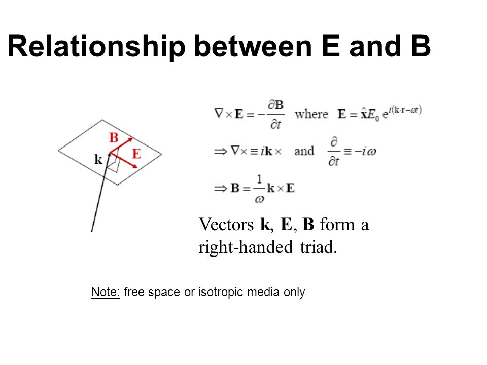 Relationship between E and B