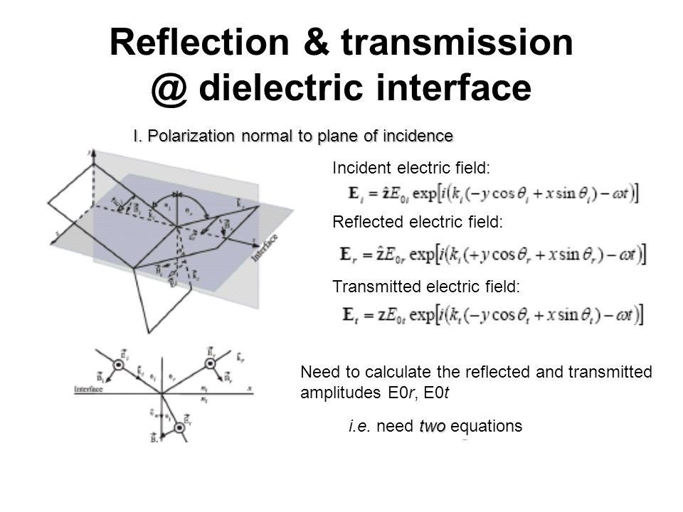 Reflection & transmission @ dielectric interface
