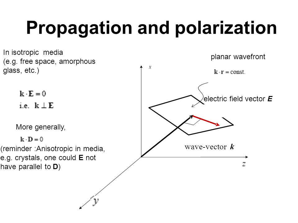 Propagation and polarization