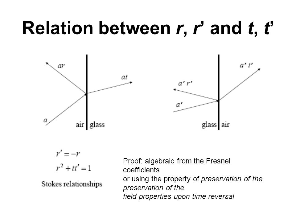 Relation between r, r' and t, t'