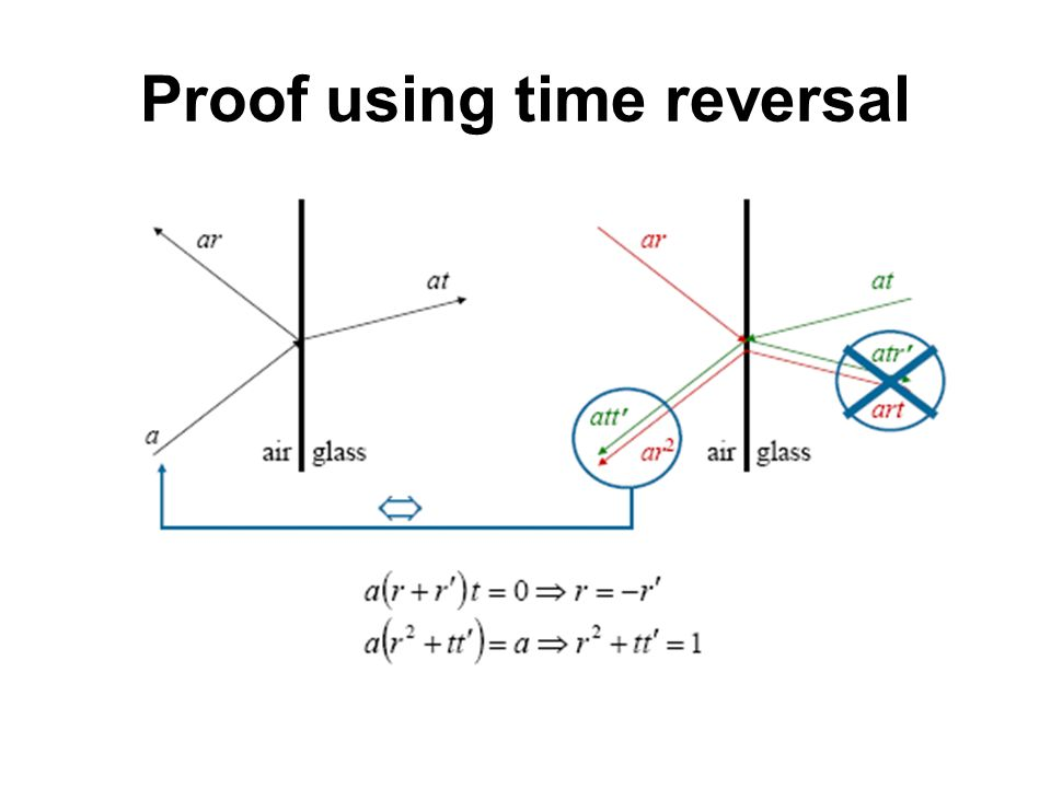 Proof using time reversal