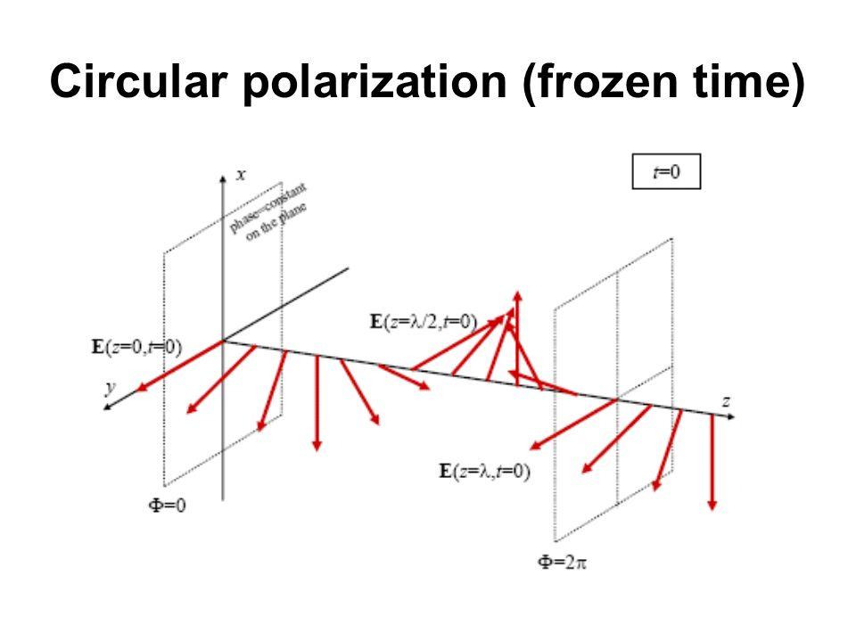 Circular polarization (frozen time)