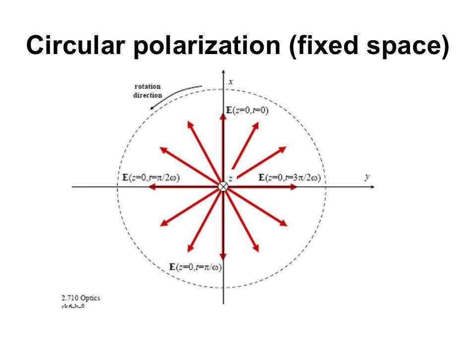 Circular polarization (fixed space)