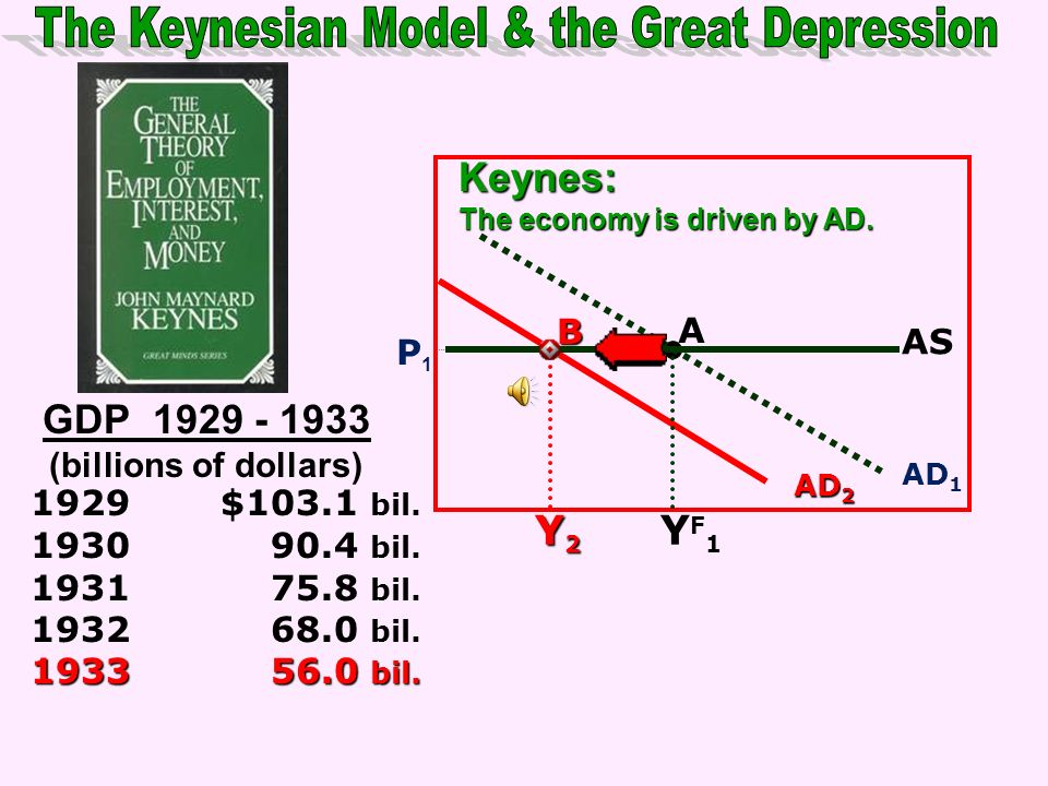 the keynesian economic depression model essay The prevailing world depression, the enormous anomaly of unemployment in a   my purpose in this essay, however, is not to examine the present or the near.
