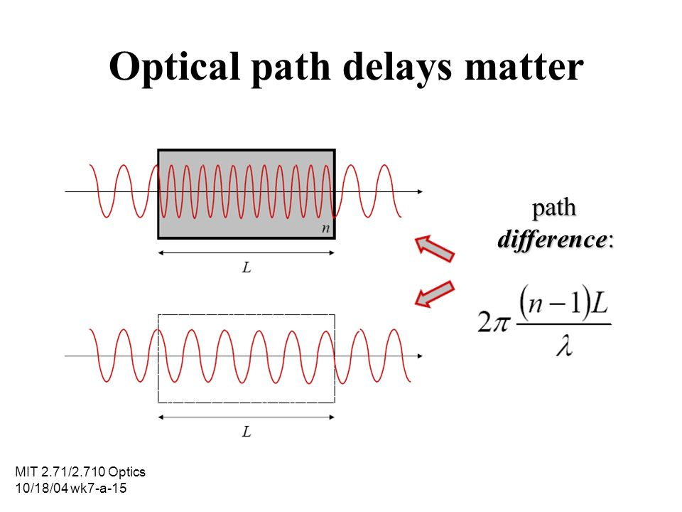 Optical path delays matter
