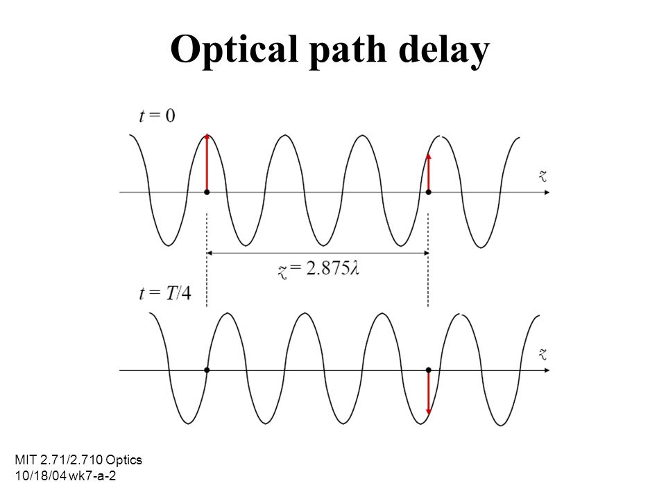 Optical path delay MIT 2.71/2.710 Optics 10/18/04 wk7-a-2