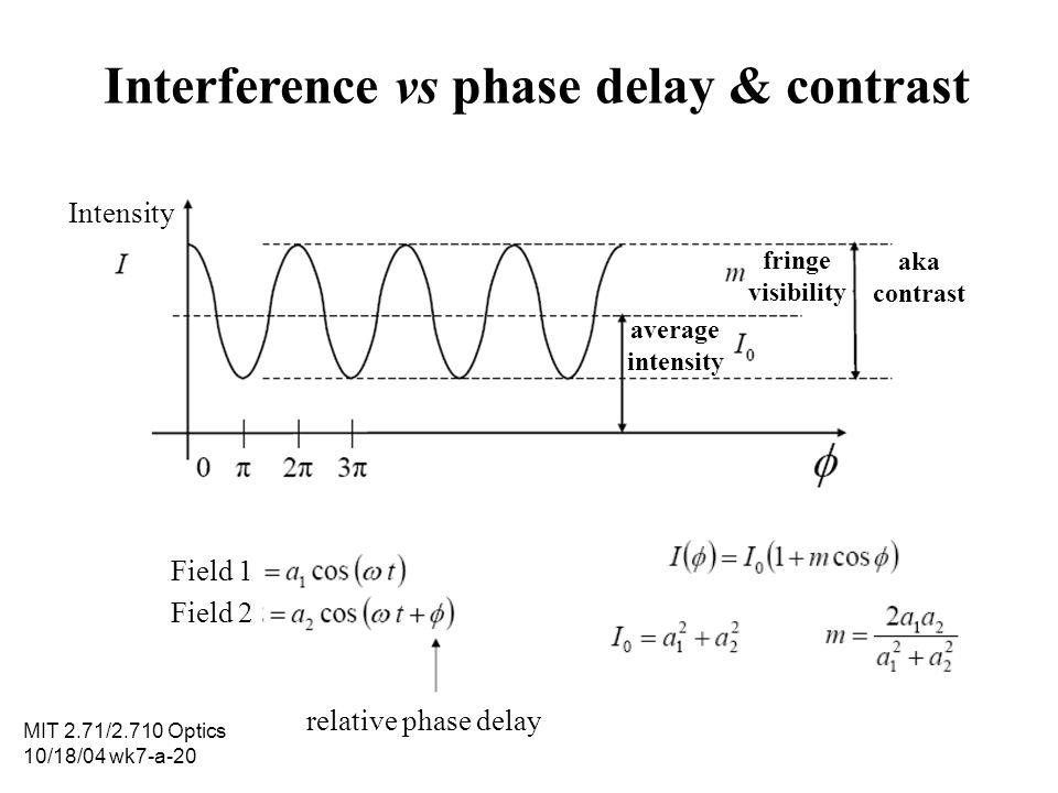 Interference vs phase delay & contrast