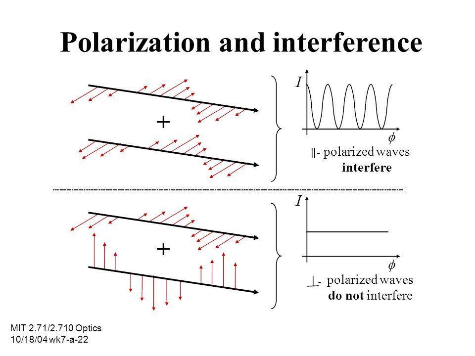 Polarization and interference