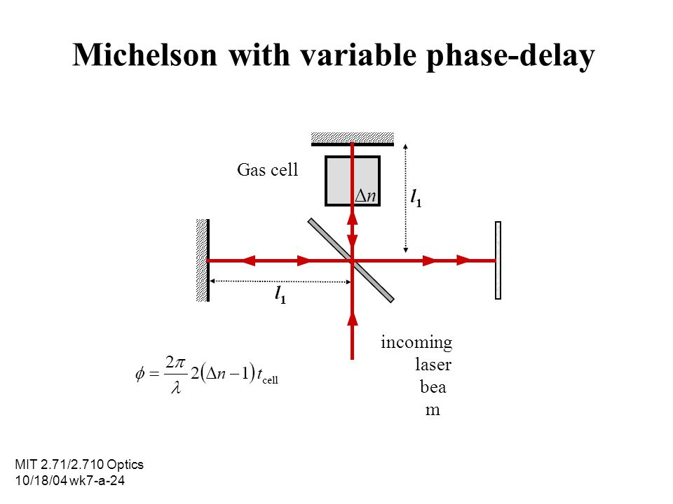 Michelson with variable phase-delay