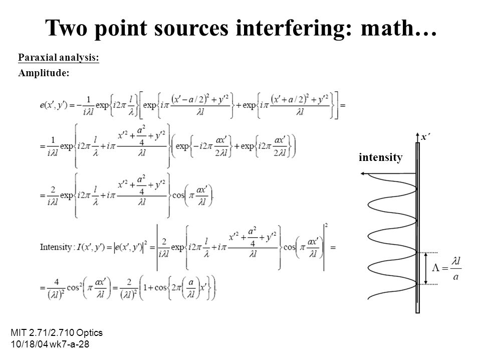 Two point sources interfering: math…