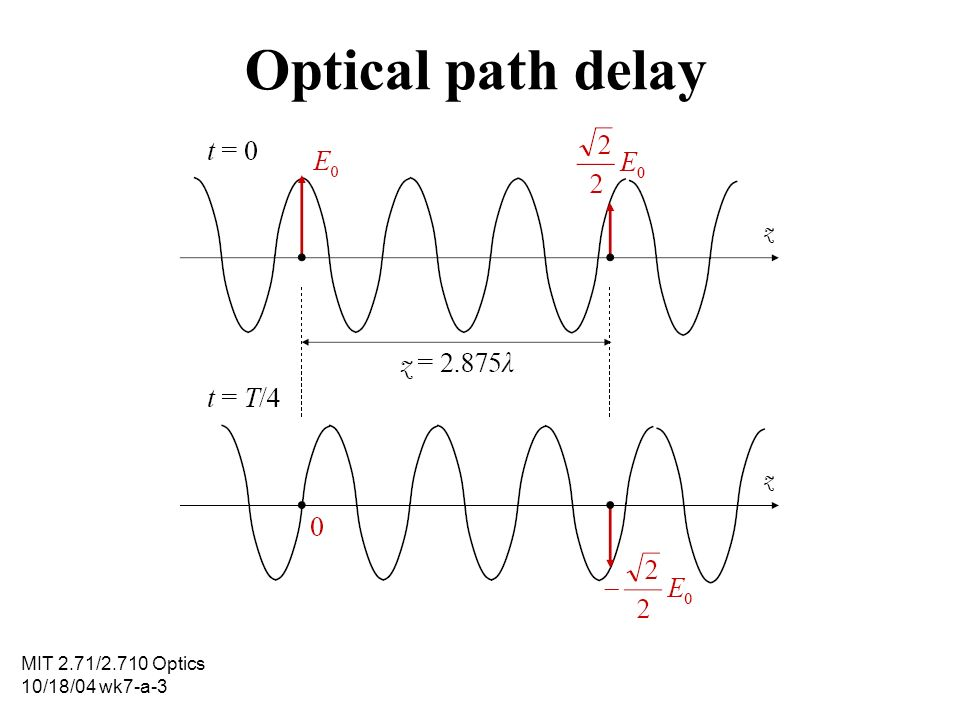 Optical path delay MIT 2.71/2.710 Optics 10/18/04 wk7-a-3