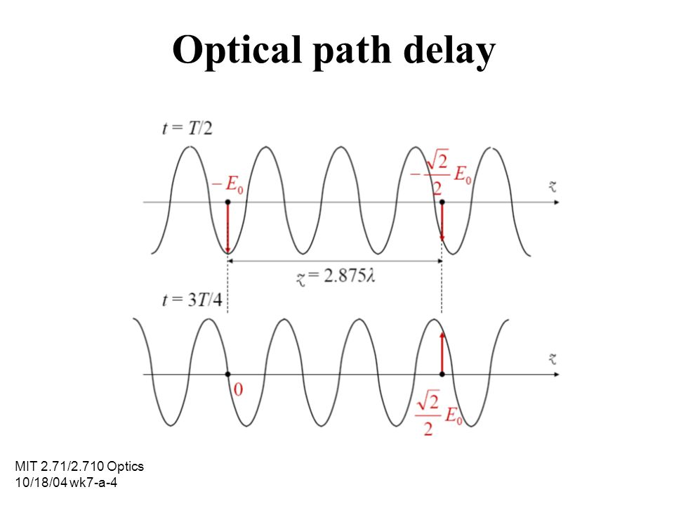 Optical path delay MIT 2.71/2.710 Optics 10/18/04 wk7-a-4