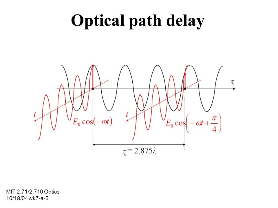 Optical path delay MIT 2.71/2.710 Optics 10/18/04 wk7-a-5