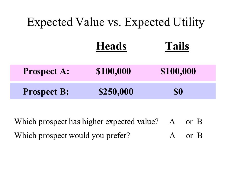 Expected Value vs. Expected Utility