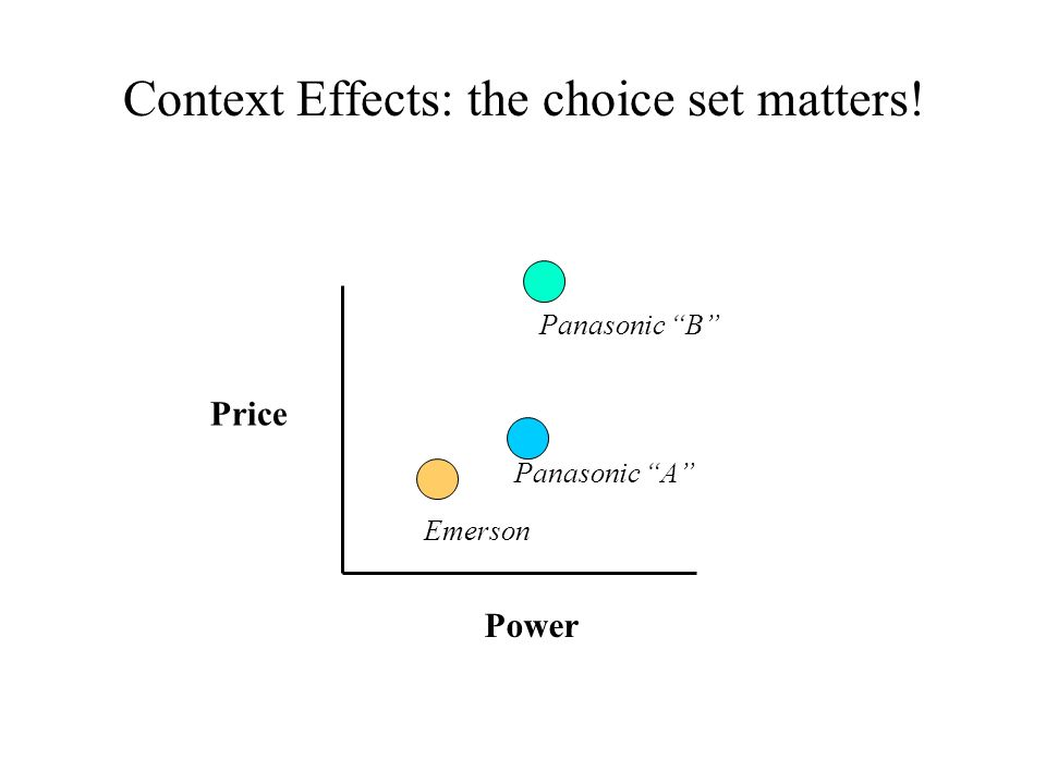 Context Effects: the choice set matters!