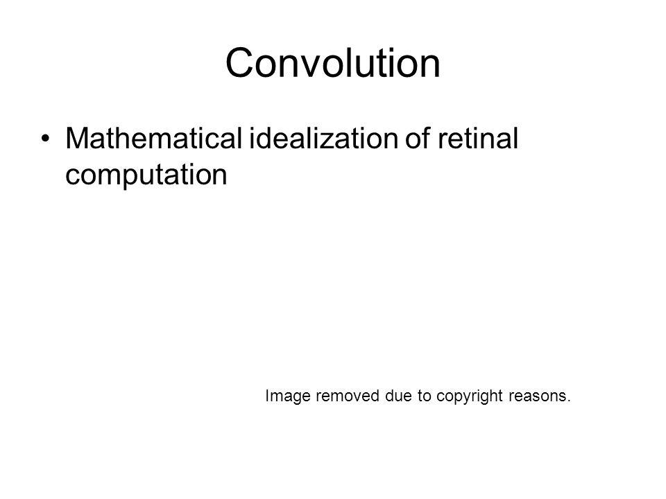 Convolution Mathematical idealization of retinal computation