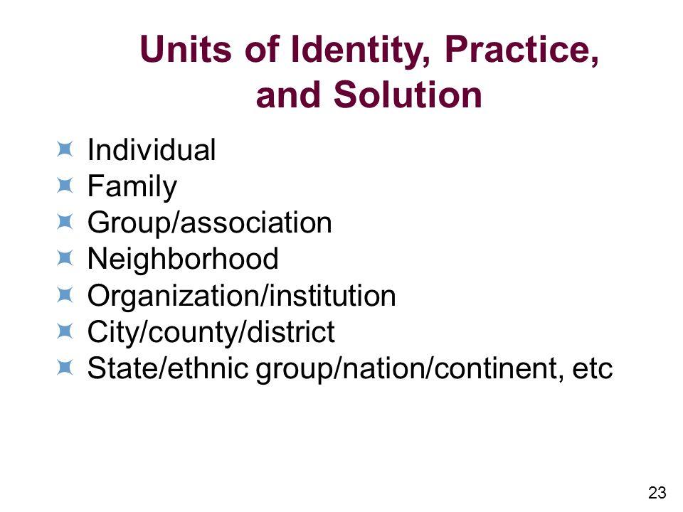 Units of Identity, Practice,