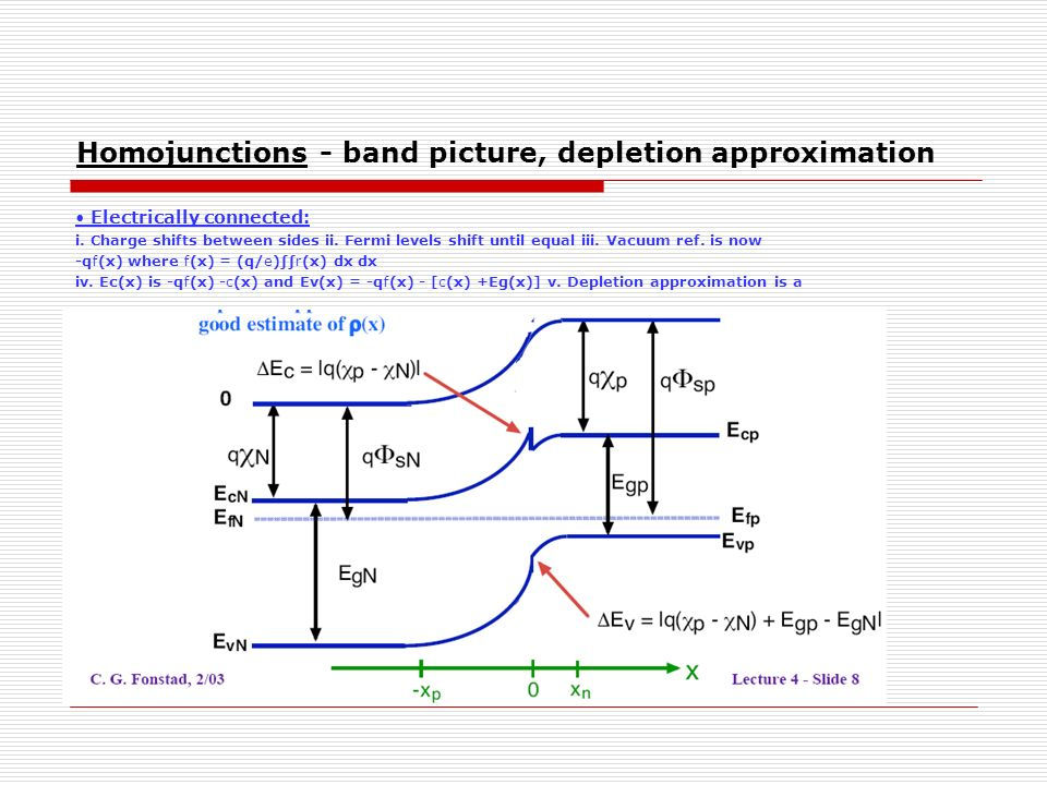 Homojunctions - band picture, depletion approximation
