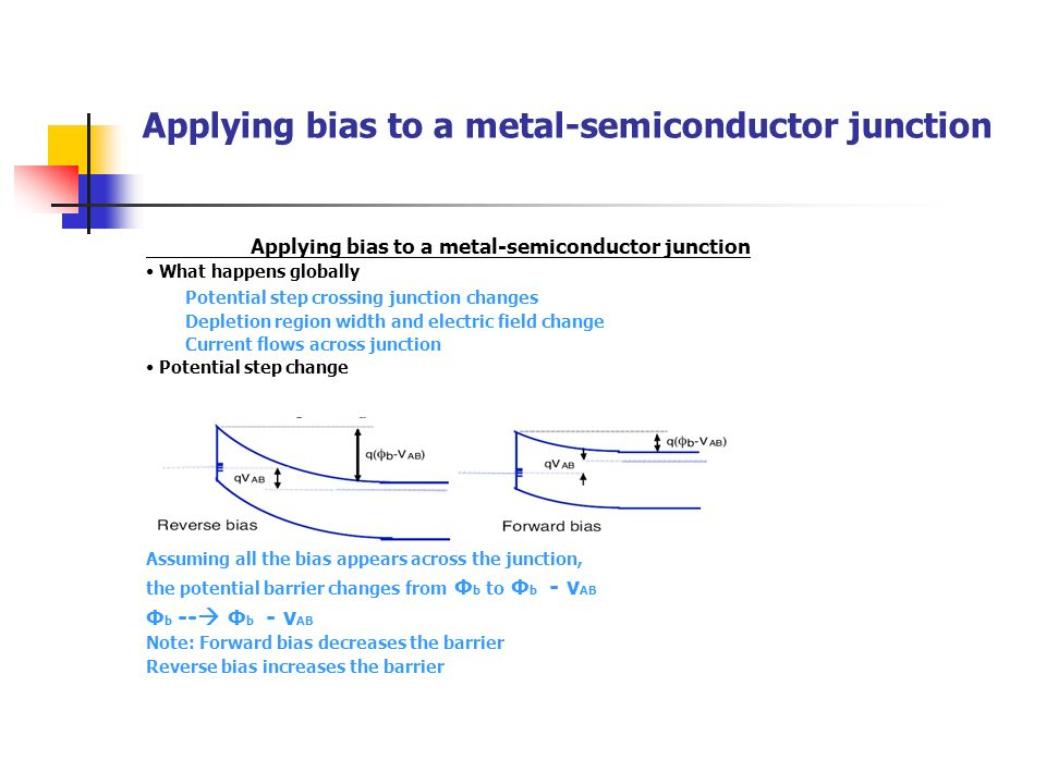 Applying bias to a metal-semiconductor junction