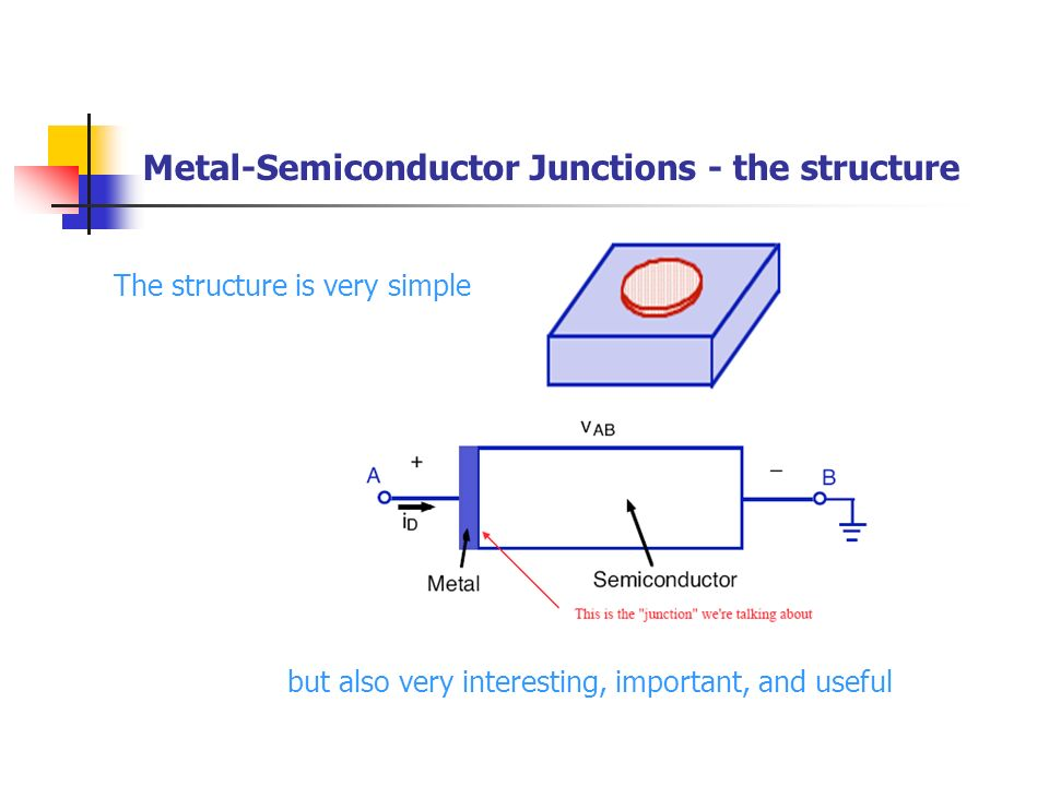 Metal-Semiconductor Junctions - the structure