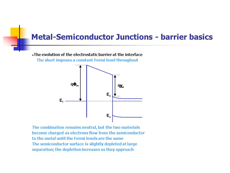Metal-Semiconductor Junctions - barrier basics