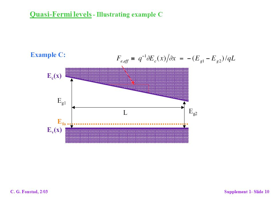 Quasi-Fermi levels - Illustrating example C