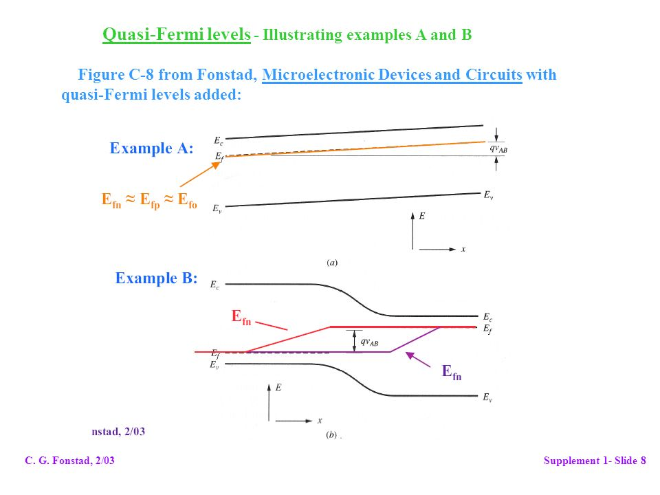 Quasi-Fermi levels - Illustrating examples A and B