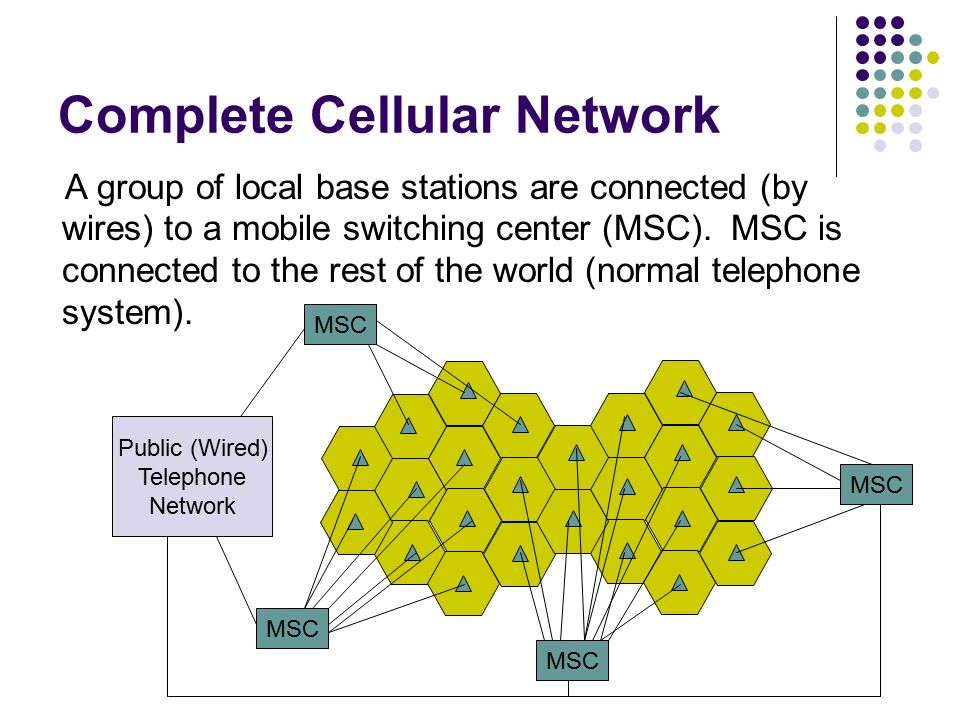 a cellular network Level of difficulty: intermediate wireless networks make use of a wireless connection that acts as a bridge to communicate and transmit data to other computers and printers.