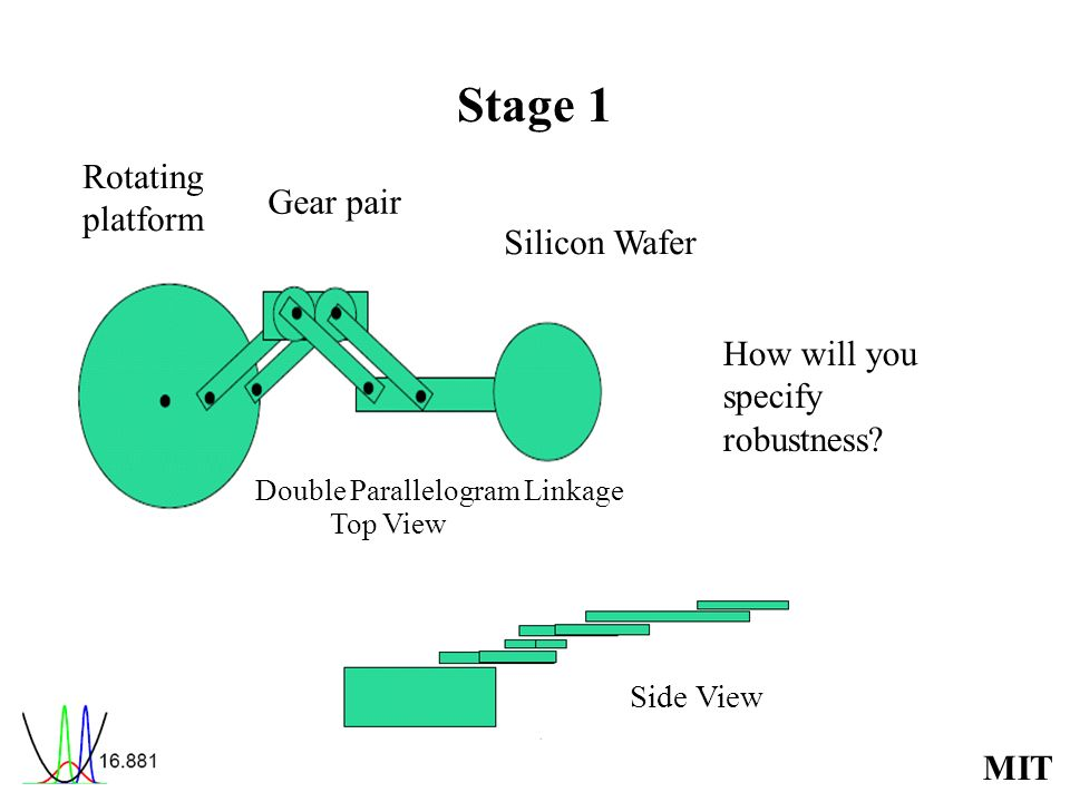 Stage 1 Rotating platform Gear pair Silicon Wafer