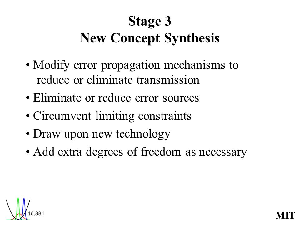 Stage 3 New Concept Synthesis