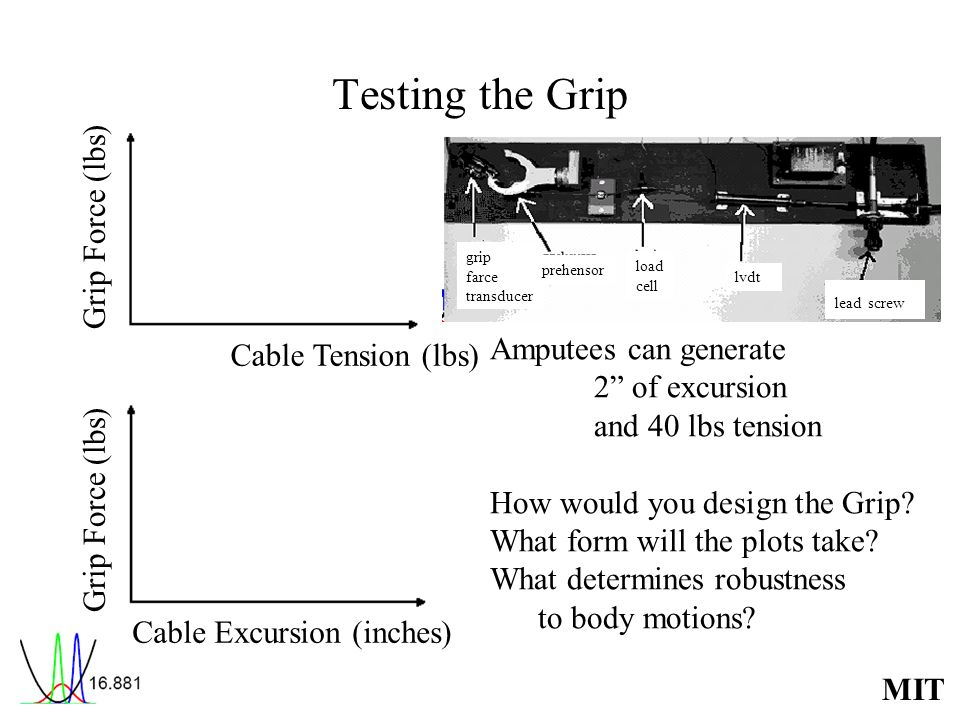 Testing the Grip Grip Force (lbs) Amputees can generate