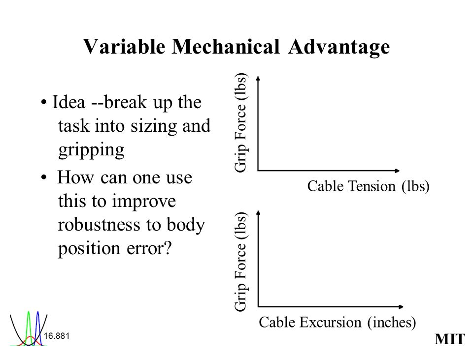 Variable Mechanical Advantage