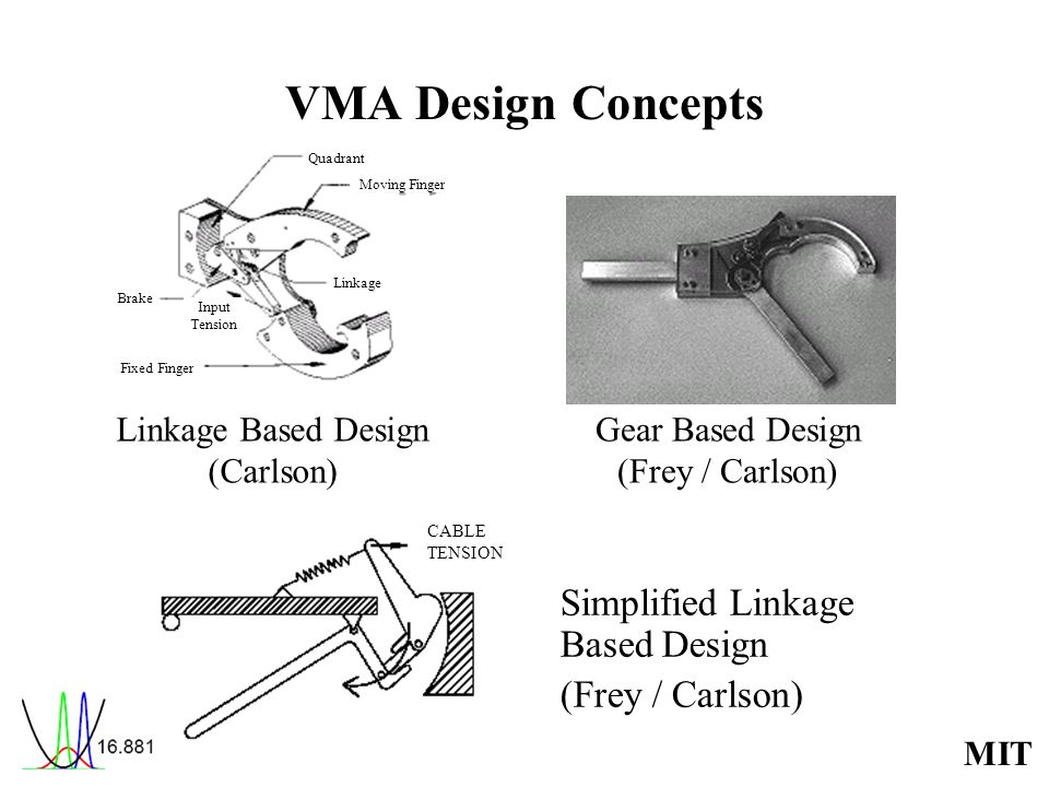 Linkage Based Design (Carlson)
