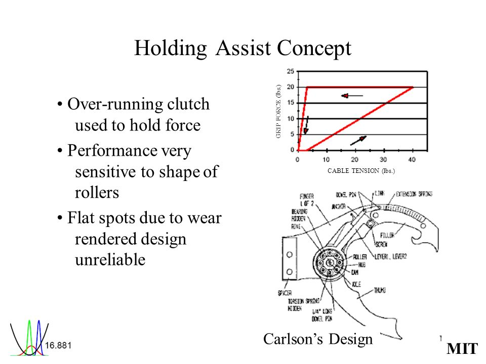 Holding Assist Concept