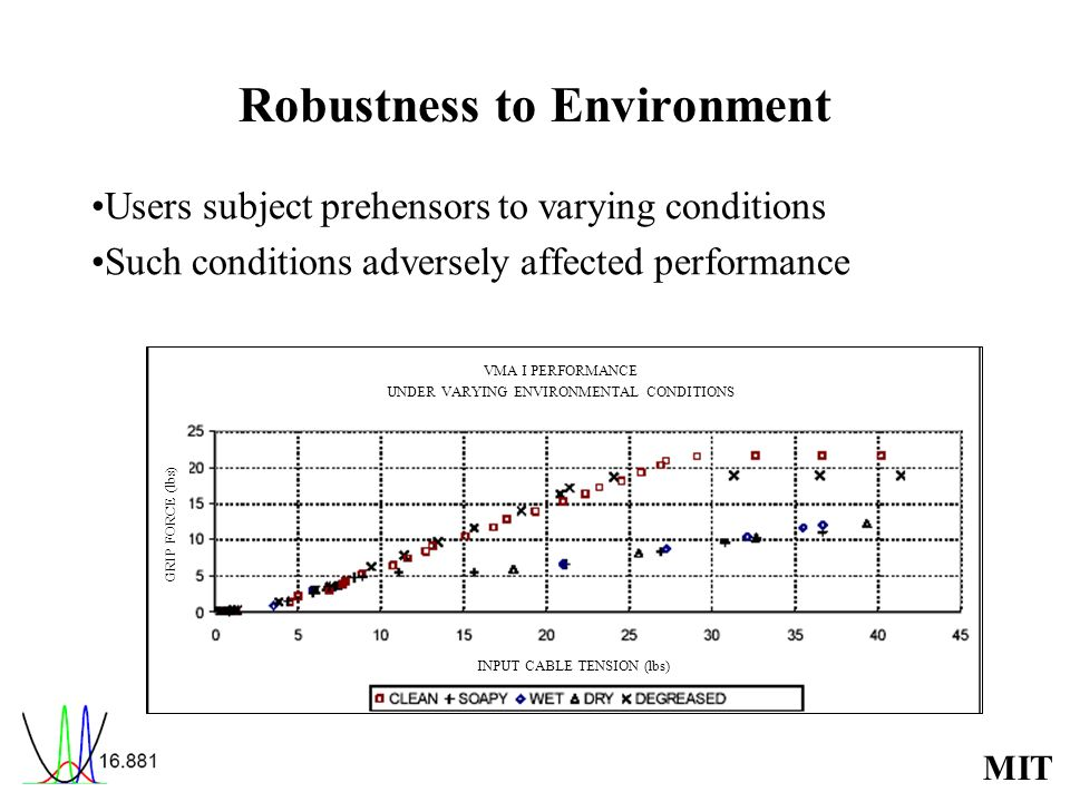 Robustness to Environment