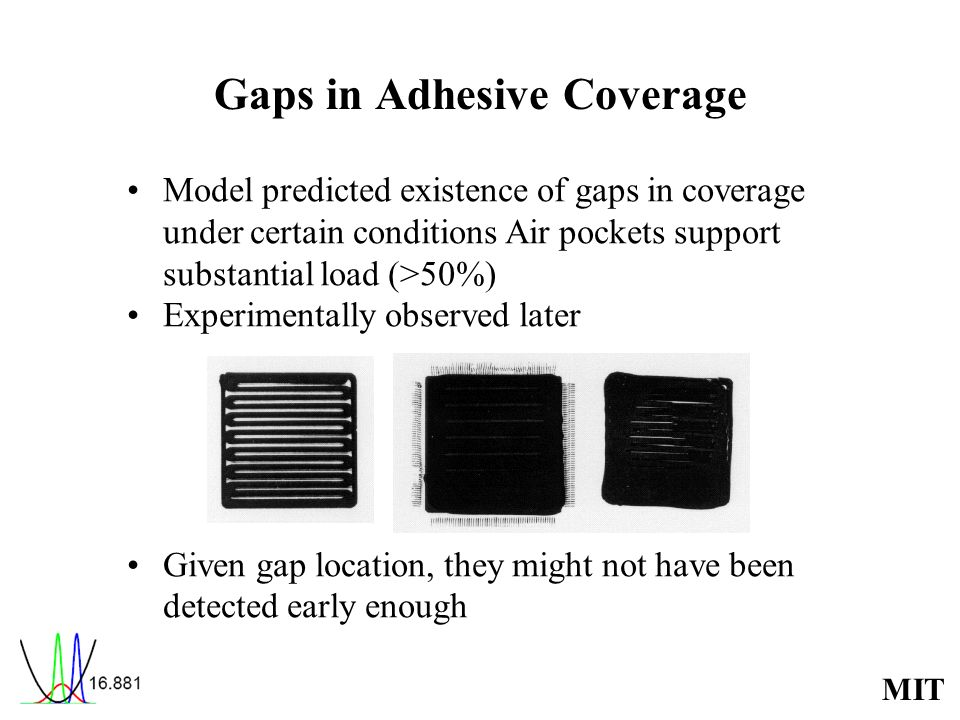 Gaps in Adhesive Coverage