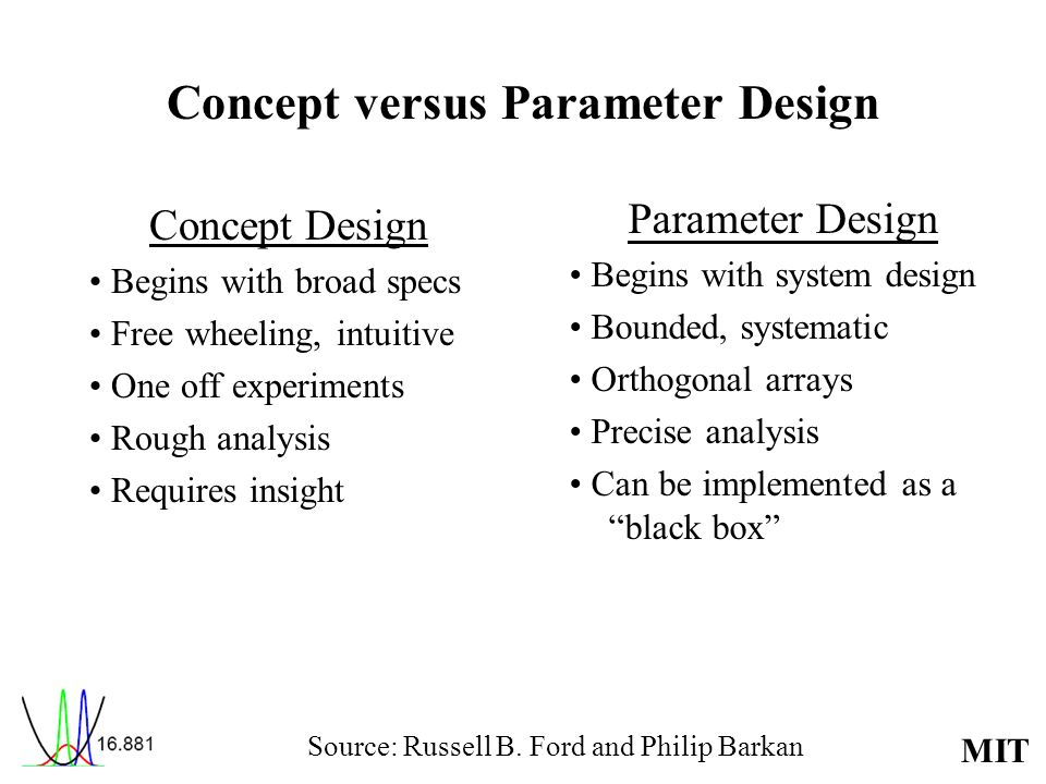 Concept versus Parameter Design
