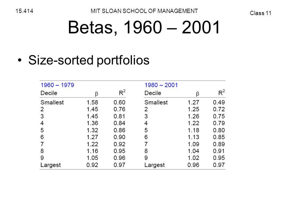 Betas, 1960 – 2001 Size-sorted portfolios