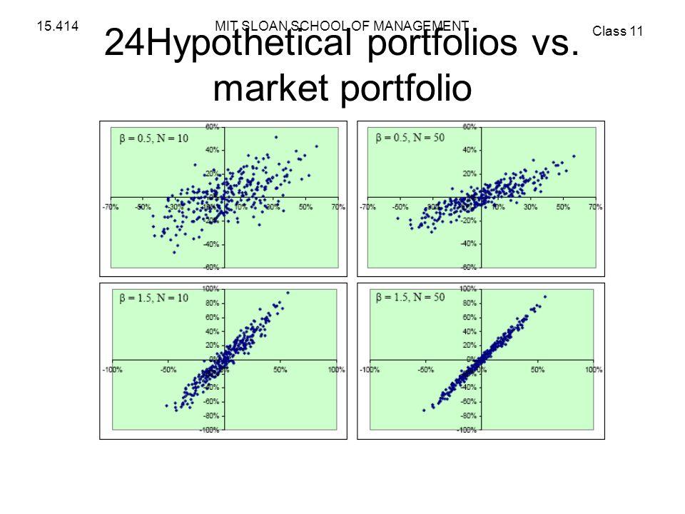 24Hypothetical portfolios vs. market portfolio