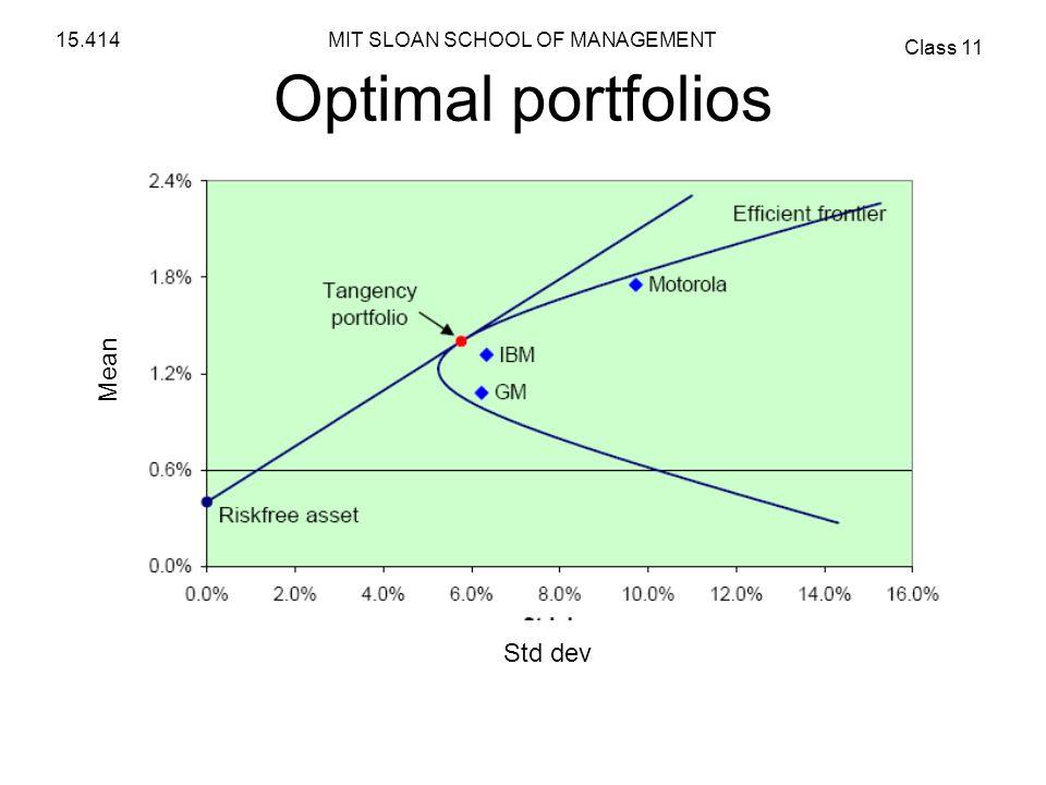 Optimal portfolios Mean Std dev