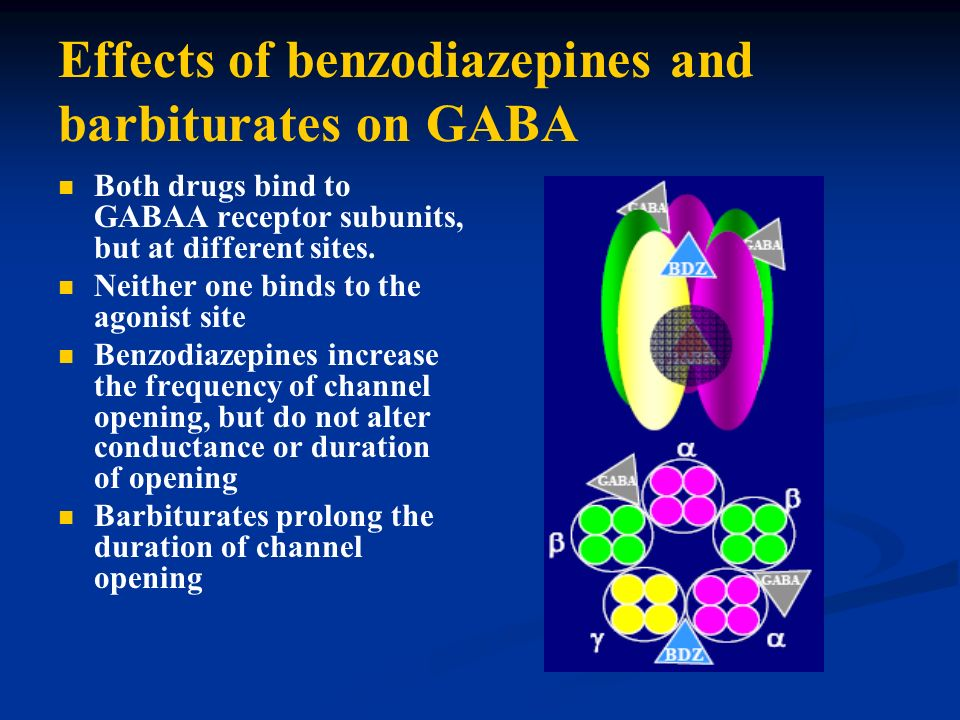 Effects of benzodiazepines and barbiturates on GABA