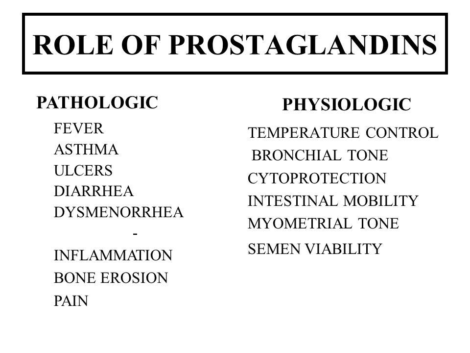 ROLE OF PROSTAGLANDINS